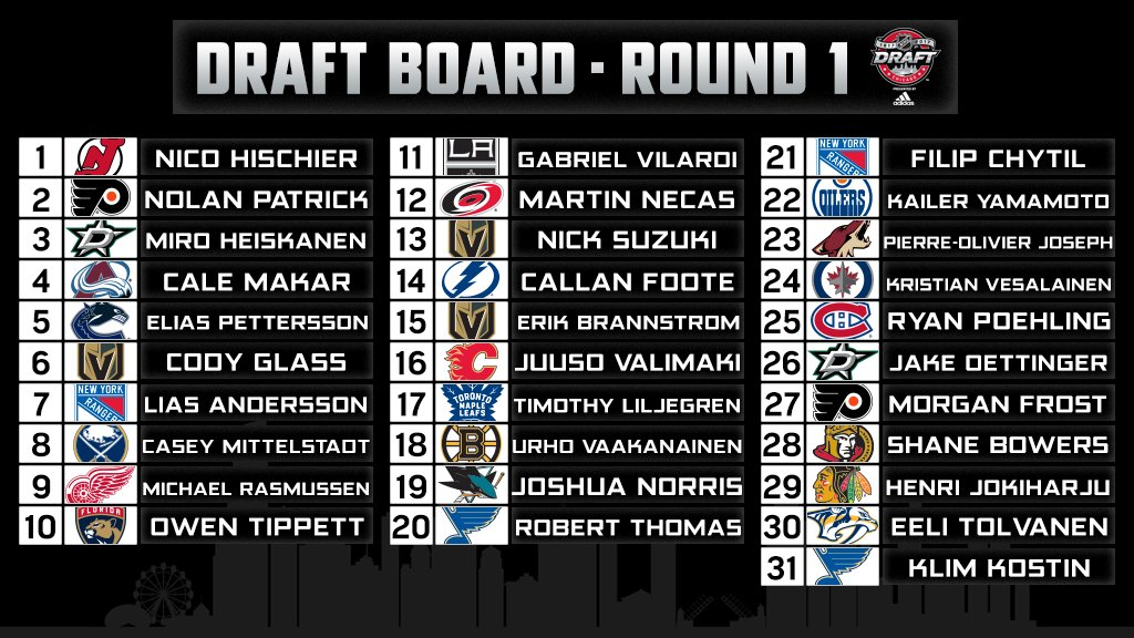 Welcome to the NHL, gents. #NHLDraft https://t.co/hS63Xy4KTL