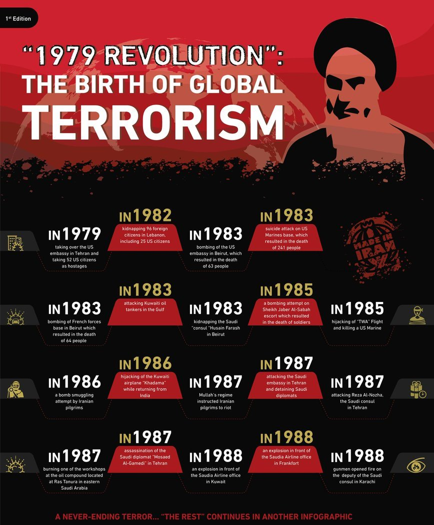 One of my Friends send me this chart which just shows U some #terror acts of #Iranian regime #terrorism #UK #BlackListIRGC #Iran #BBC @VP<br>http://pic.twitter.com/bmulMptXZO