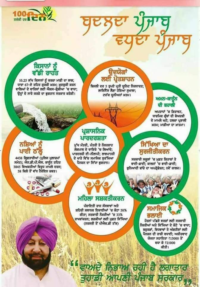 100 days of congress government in Punjab. #CongressDelivers #CongressforDevolpement #CongressforProgress