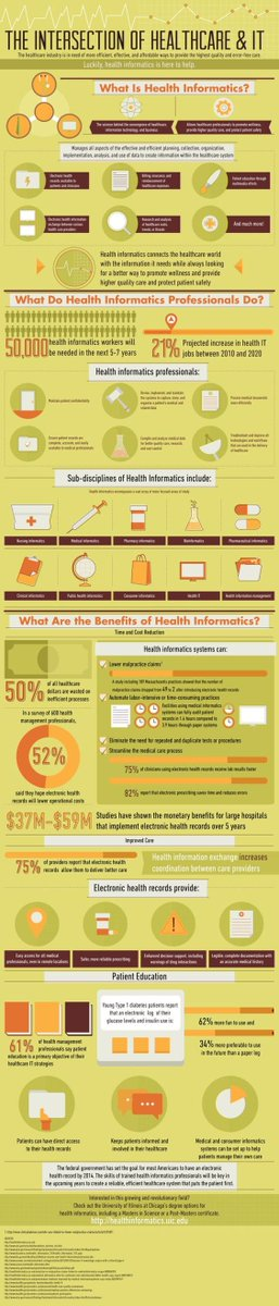 The intersection of #healthcare &amp; #it - #4ir #health #informatics #bigdata #iot #medical #innovation #medtech #machinelearning #data #ai<br>http://pic.twitter.com/SacEchnGDv