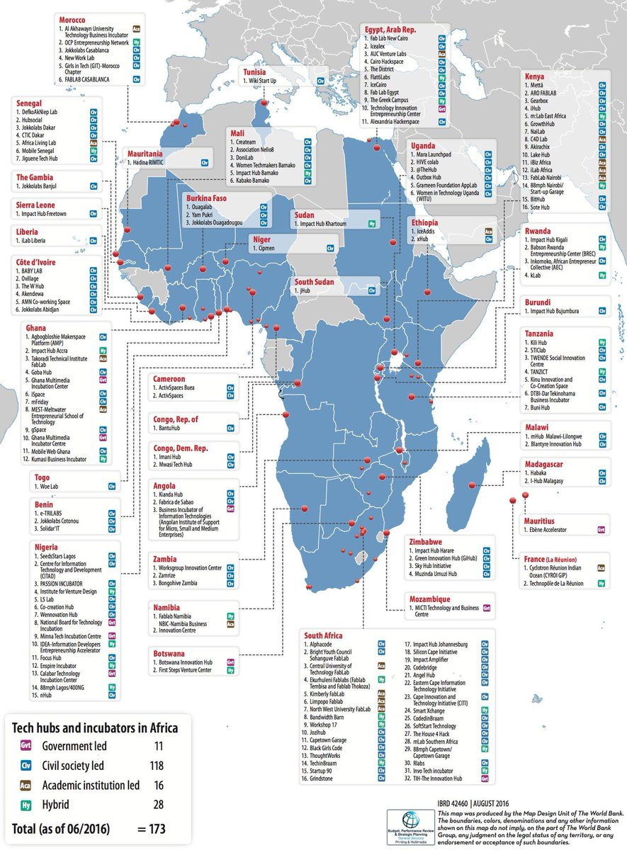 Jonathan mundell on twitter great map from worldbank detailing jonathan mundell on twitter great map from worldbank detailing tech hubs and incubators in africa 173 in total and only 11 6 are government led gumiabroncs Gallery