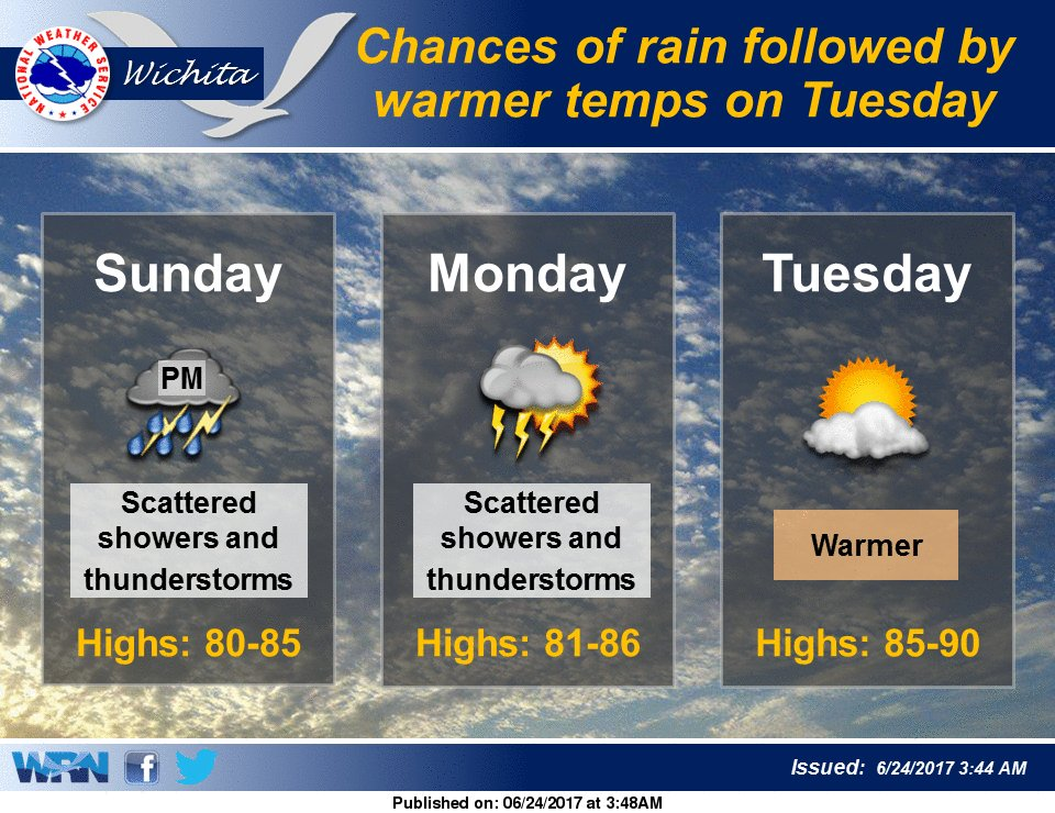 Scattered showers and thunderstorms will be possible Sunday night and Monday along with below normal highs. Temps will warm on Tuesday #kswx