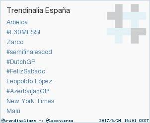 'Malú' acaba de convertirse en TT ocupando la 10ª posición en España. Más en trendinalia.com/twitter-trendi… #trndnl