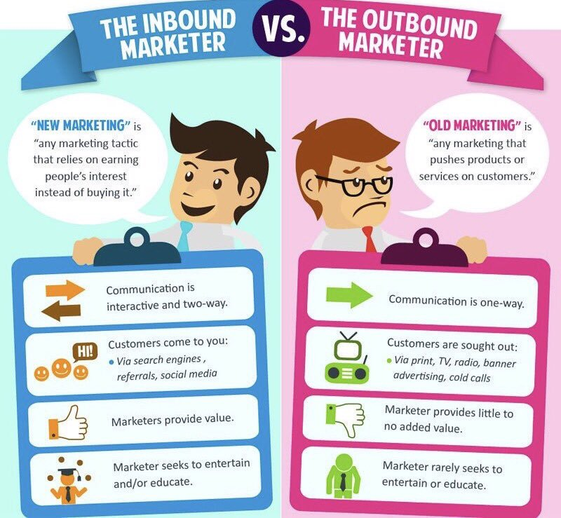 #Inbound vs. Outbound Marketer: Adopt a Customer-Focused  #Marketing Strategy in The #Digital Age [#InboundMarketing #DigitalMarketing]<br>http://pic.twitter.com/2JvRqIuIeo