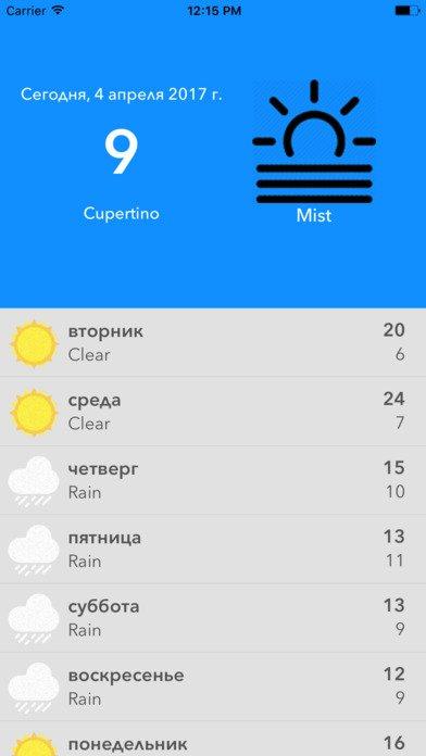 Самая точная погода на андроид на русском