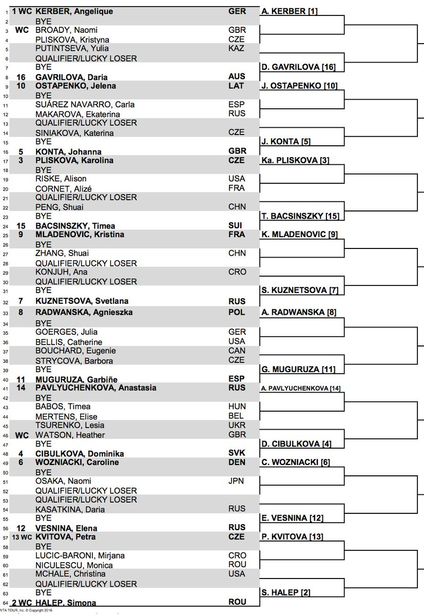 WTA 2017 - Page 37 DDFcWKsXkAAHCI_