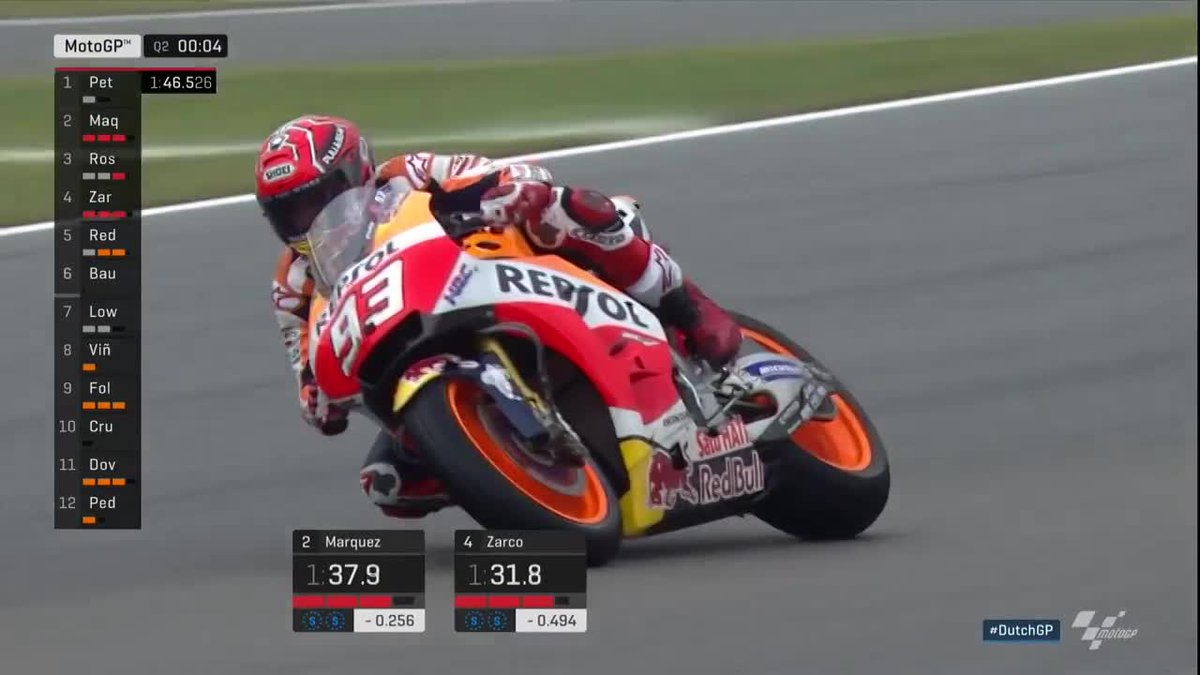 🏁 #MotoGP Q2  #JZ5 snags his first POLE POSITION in #MotoGP from #MM93...