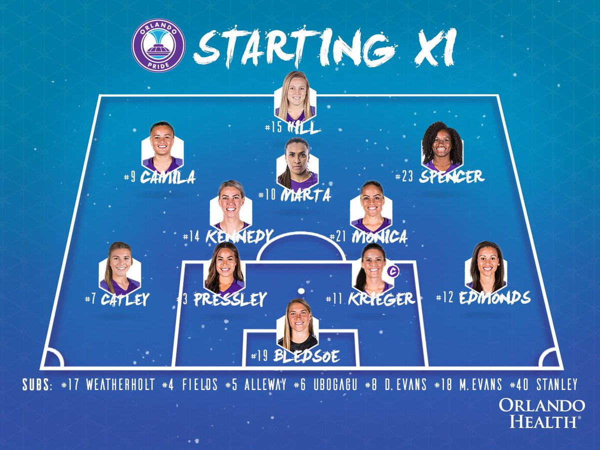 Your Pride Starting XI for #ORLvHOU Round ✌️ https://t.co/JviRc2UE2e
