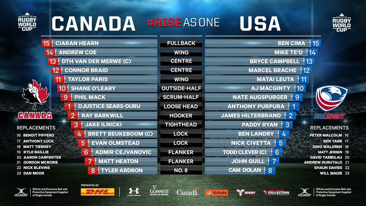Starting XV for both #Canada and @USARugby for todays #RWC2019 qualifi...