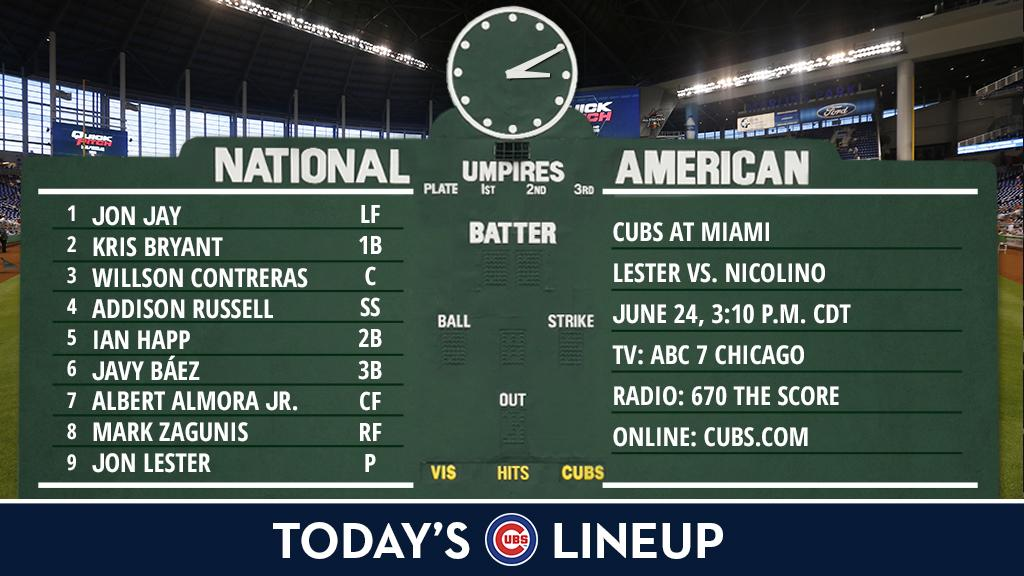 Here is this afternoon's #Cubs lineup.  Game preview: https://t.co/1qL...