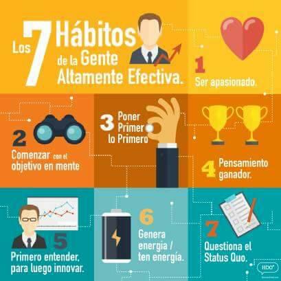 7 hábitos para ser innovador