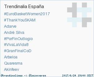 #EuroBasketWomen2017 acaba de convertirse en TT ocupando la 1ª posición en España. Más en trendinalia.com/twitter-trendi…