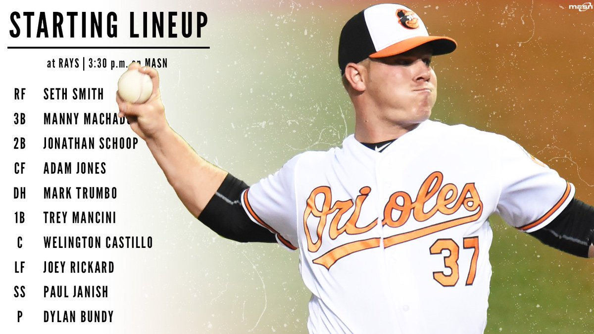 With Dylan Bundy on the mound, here's how the #Orioles are lining up a...