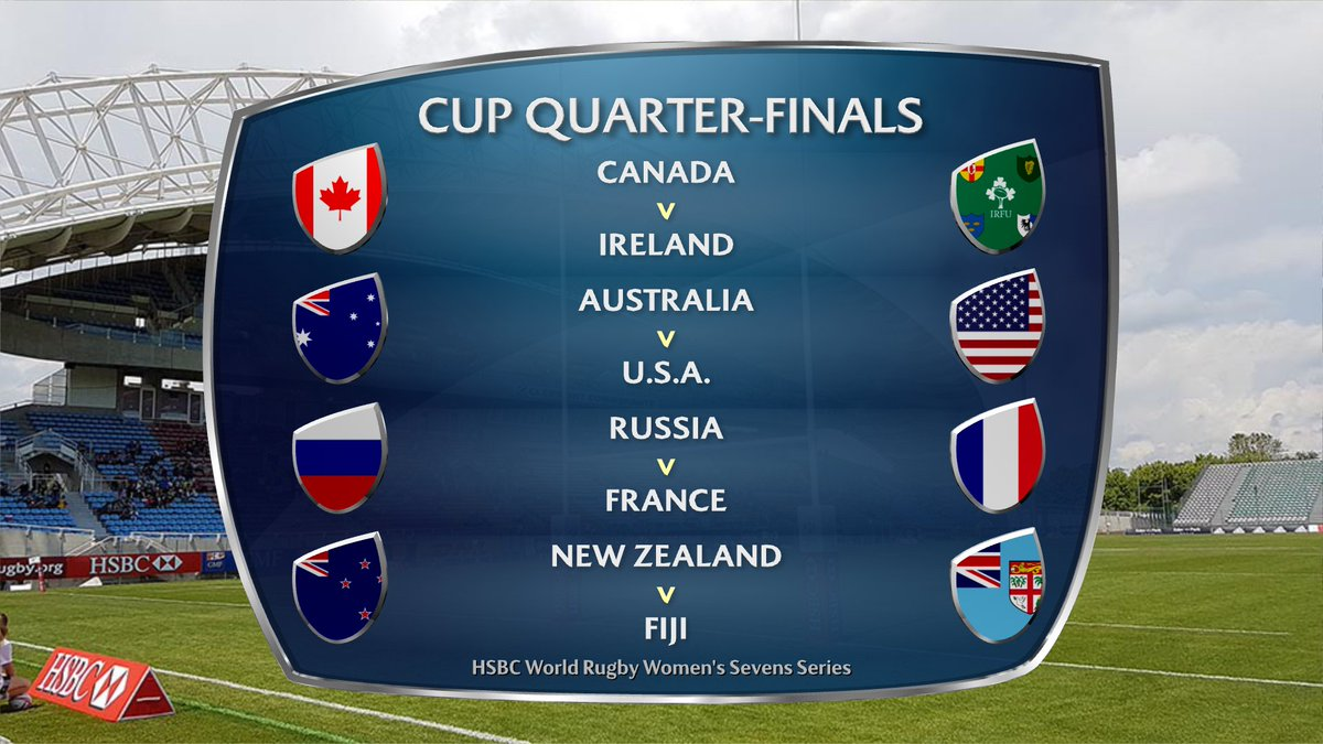 Your @clermont7s quarter-finalists... #Clermont7s https://t.co/eiofL4V...