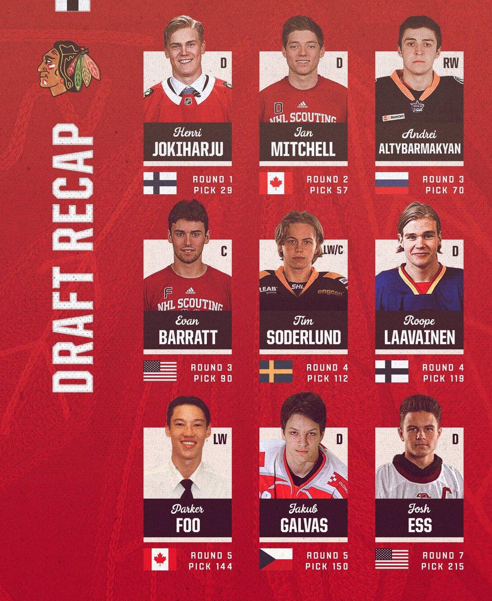 Your Blackhawks 2017 #NHLDraft recap. https://t.co/GUAJdj3kA6