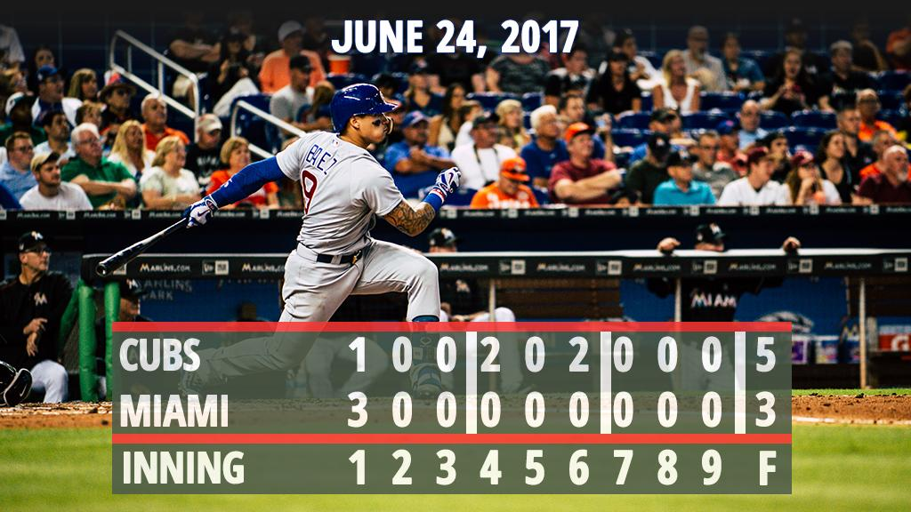 .@javy23baez drives in three, @JLester34 goes seven strong innings to...