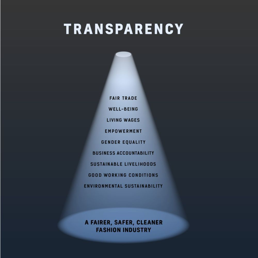 Fashion Transparency Index 2017  http:// buff.ly/2t0WRa7  &nbsp;   @Fash_Rev believes #transparency is the first step to transforming the industry  <br>http://pic.twitter.com/9bM29QbgPI