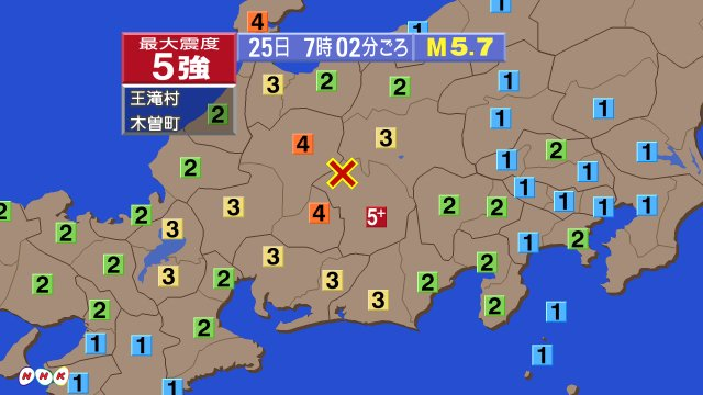 【長野県で震度5強】(再掲)先ほど午前7時2分ごろ、長野県で強い地震がありました。王滝村と木曽町で震度5強を観測。この地震による津波の心配はありません。震源は長野県南部、マグニチュードは5.7と推定。 www3.nhk.or.jp/sokuho/jishin/…