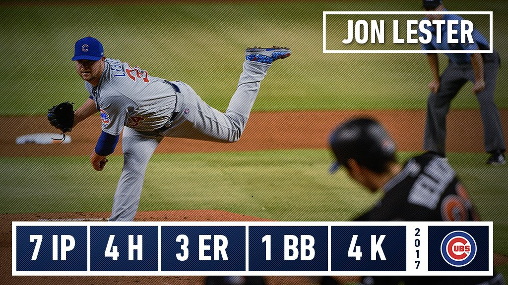 A resilient outing by @JLester34! #ThatsCub https://t.co/PywikbBQc7