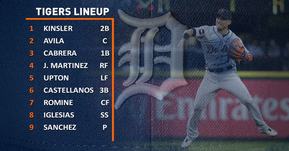 #Tigers lineup vs. the Padres: https://t.co/EsEL6cTfgA