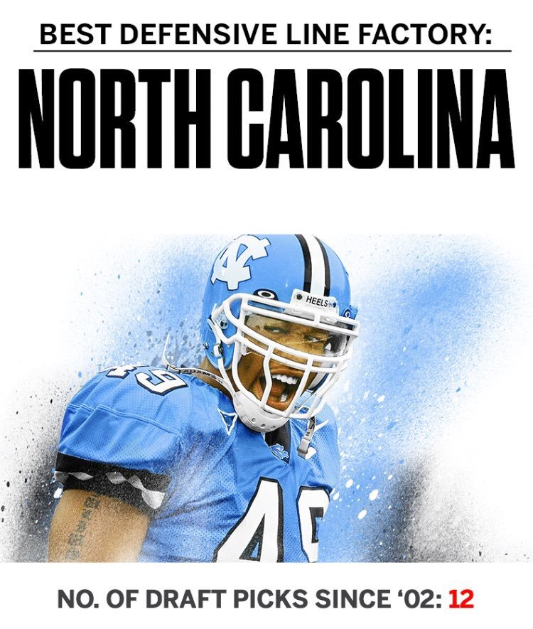 @AlimMcneill playing alongside @chri_ca would wreak havoc on the ACC  #GoHeels #UNCommon<br>http://pic.twitter.com/Y63PAwhqxB