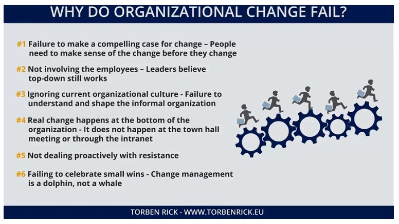 the importance of employees involvement in organizational change Employees play a powerful role in times of change learn how to leverage employees through a successful change management process.
