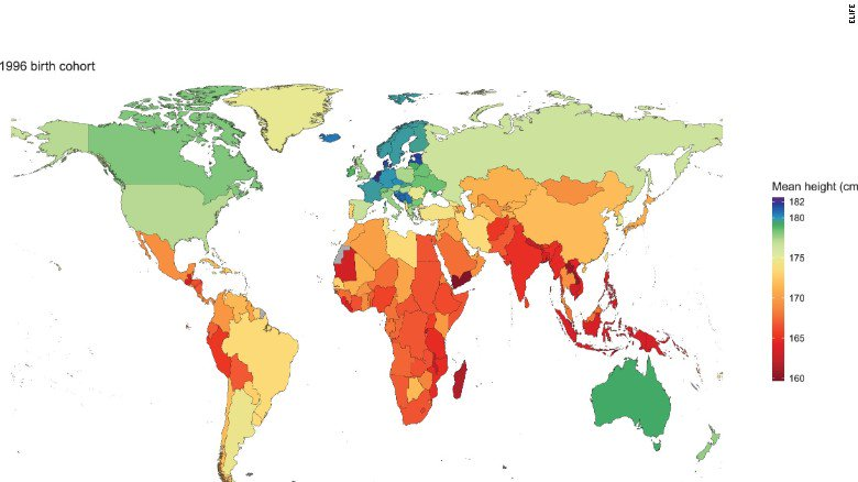 #Map shows human height across the globe. #Europe very tall.  http:// ow.ly/AaFp30cRcd4  &nbsp;  <br>http://pic.twitter.com/rG4ZsEQCbi