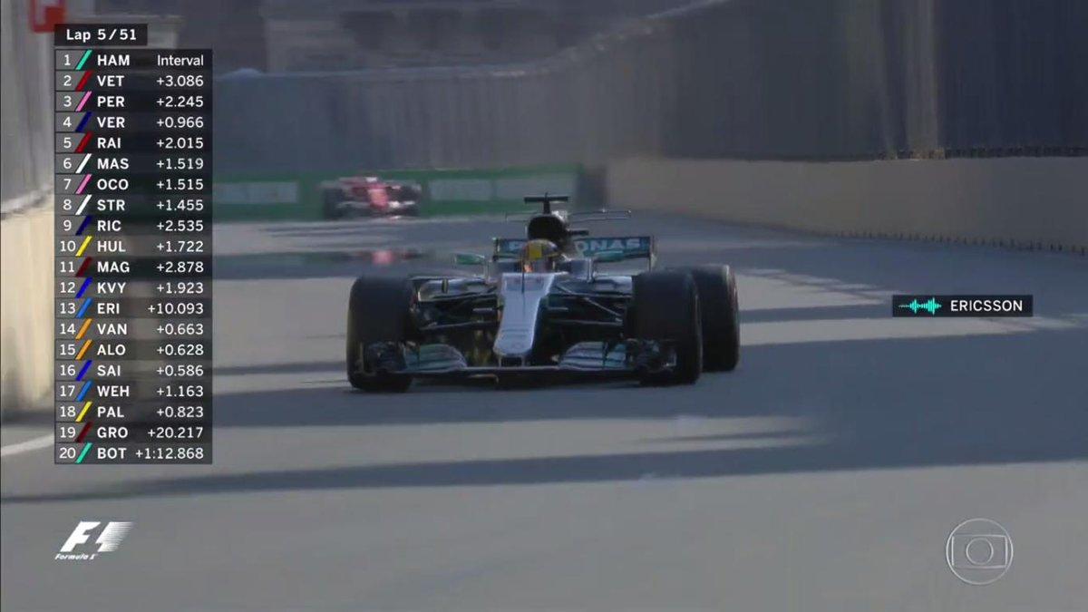 Hamilton já tem mais de 3s de vantagem para Vettel https://t.co/8hSnar...