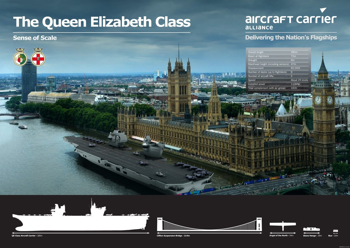 Artist impression of Future Aircraft Carrier (CVF) - The Queen Elizabeth Class – By Royal Assent DDK1pP5XcAEbNao