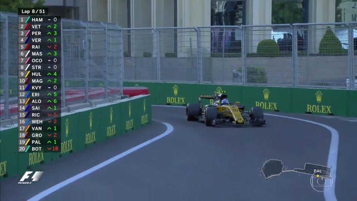 Palmer indo para os boxes na banguela https://t.co/8hSnarCAPh #F1noGP🇦...