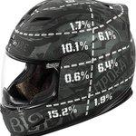 ドイツの交通事故調査で、事故時のヘルメットのぶつかる箇所のデータが興味深い。顎の部分が損傷するケース…