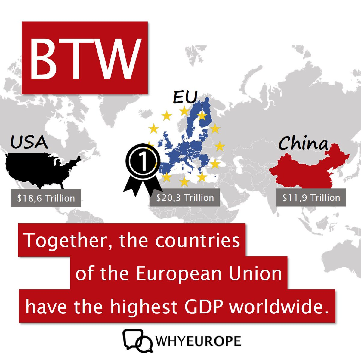 Together, the countries of the #EuropeanUnion have the highest GDP in 2016:  https://www. facebook.com/WhyEuropeORG/p hotos/a.1790392157846365.1073741827.1790357474516500/1953519034867009/?type=3&amp;theater &nbsp; …  #EU #economy #Brexit<br>http://pic.twitter.com/h1ZyLdV8S4
