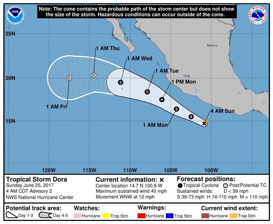 Tropical Storm #Dora has formed in the eastern Pacific 165 miles away...