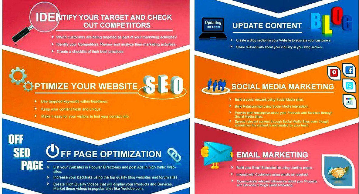 [#GrowthHacking] How To Identify Your Target &amp; Check Out Competitors [Infographic]  #SEO #ContentMarketing #SocialMedia #SMM #EmailMarketing<br>http://pic.twitter.com/z5A4BYrWWa