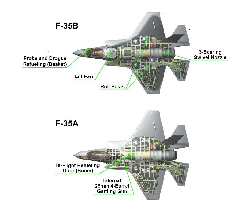 «الطائرة الشبحية F35» آخر ما وصل إليه الطيران الحربي DDKpcdeWAAAgo94
