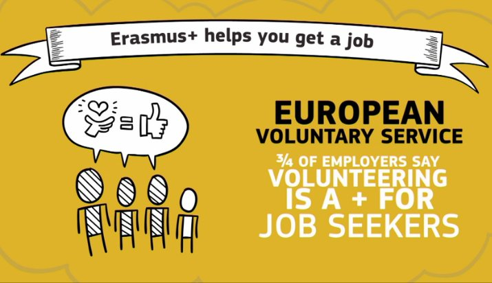 #ErasmusPlus: bringing Europeans together for 30 years   Video:  http:// europa.eu/!nU87CP  &nbsp;  <br>http://pic.twitter.com/YTEq0RRZth