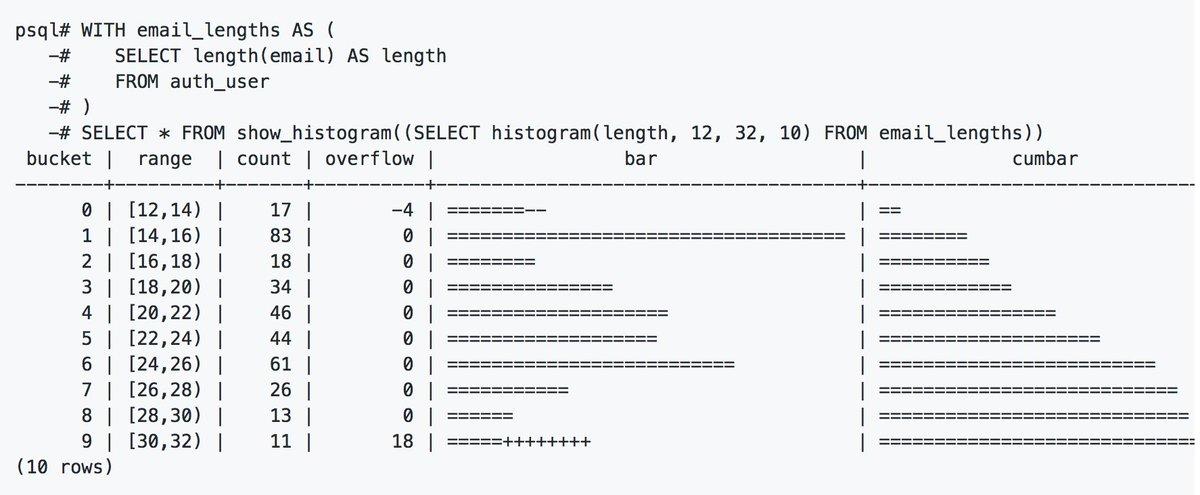 activation code corel draw x6 64 bit