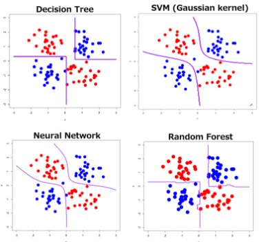 Differences in #Clustering algorithms: &quot;#DeepLearning: Definition, Resources, Comparison&quot; @DataScienceCtrl   http://www. datasciencecentral.com/profiles/blogs /deep-learning-definition-resources-comparison-with-machine-learni &nbsp; … <br>http://pic.twitter.com/RMfFRvmiDE