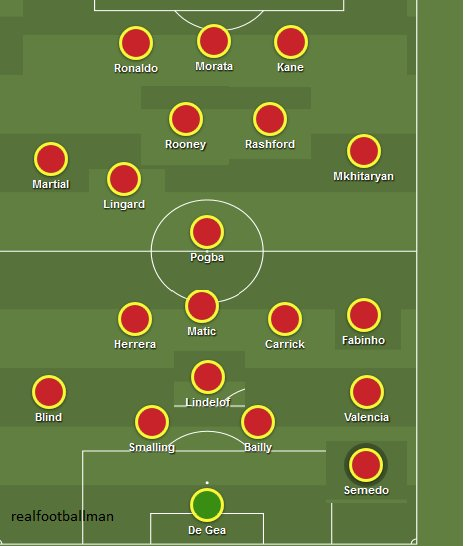 BREAKING NEWS:  JOSE MOURINHO REVEALS MANCHESTER #UNITED LINEUP FOR OPENING WEEKEND OF 2017/18 SEASON  #MUFC #ManchesterUnited #RedDevils<br>http://pic.twitter.com/iKRBgLtk3r