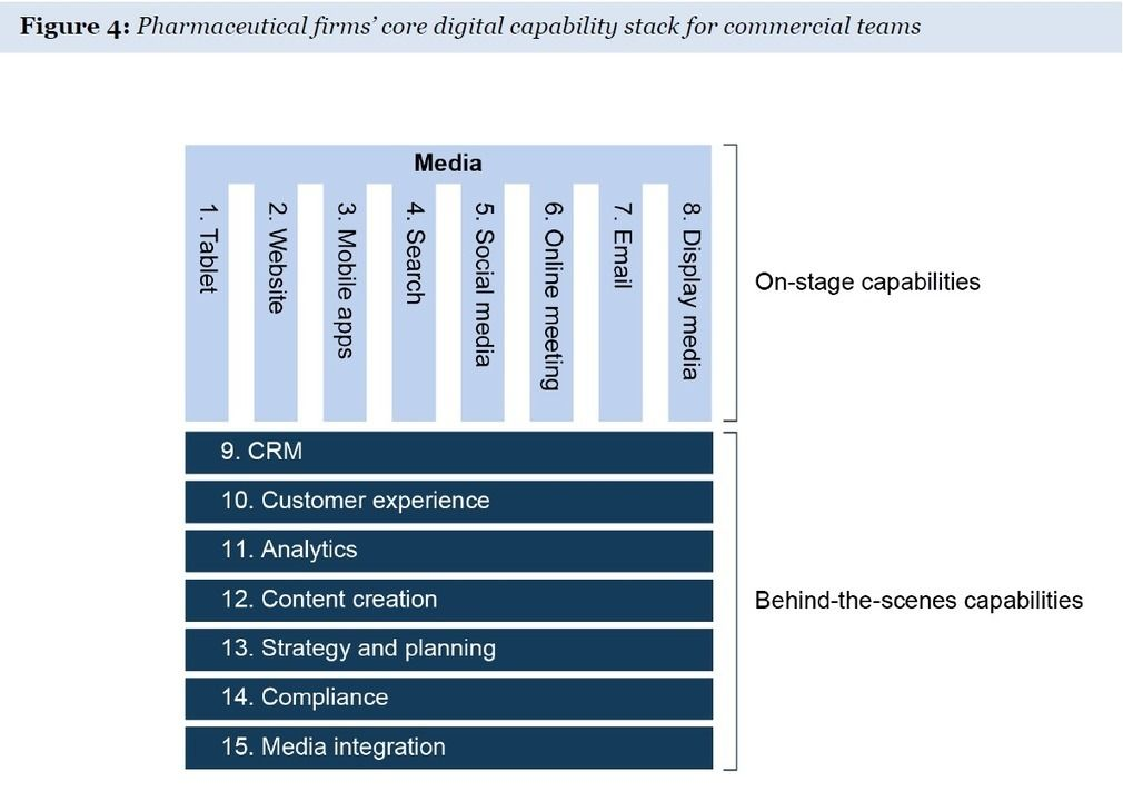 Six Success Imperatives For Building A World-Class Digital Factory In #Pharma #hcsmeufr #esante  http://www. scoop.it/t/les-actualit es-du-gie-gers-groupement-d-elaboration-et-de-realisation-statistiques/p/4077371748/2017/04/05/six-success-imperatives-for-building-a-world-class-digital-factory-in-pharma-hcsmeufr-esante?utm_medium=social&amp;utm_source=twitter &nbsp; … <br>http://pic.twitter.com/52QDRhA4vW