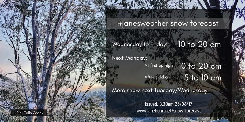 #Snow due on six out of the next eight days (heaviest Thursday and next Monday):  http://www. janebunn.net/snow-forecast/  &nbsp;   #janesweather #AUSsnow<br>http://pic.twitter.com/Wlygs2wBxu