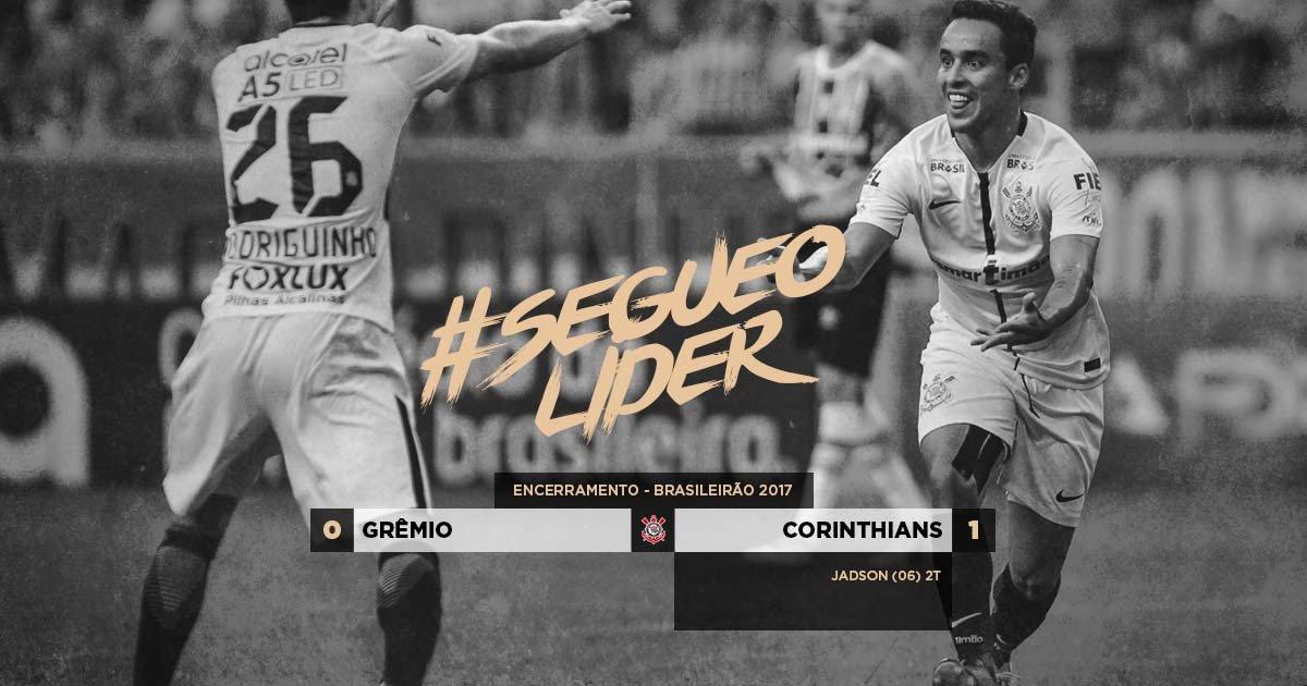#SegueOLider   Corinthians vence Grêmio fora de casa e amplia vantagem na liderança do #Brasileirão2017!  #VaiCorinthians #GRExCOR