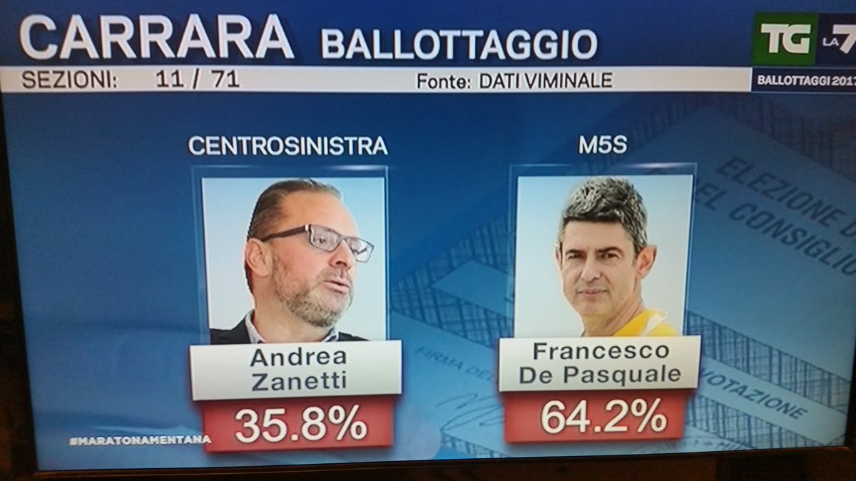 #maratonamentana https://t.co/Wrnr4U7gM9