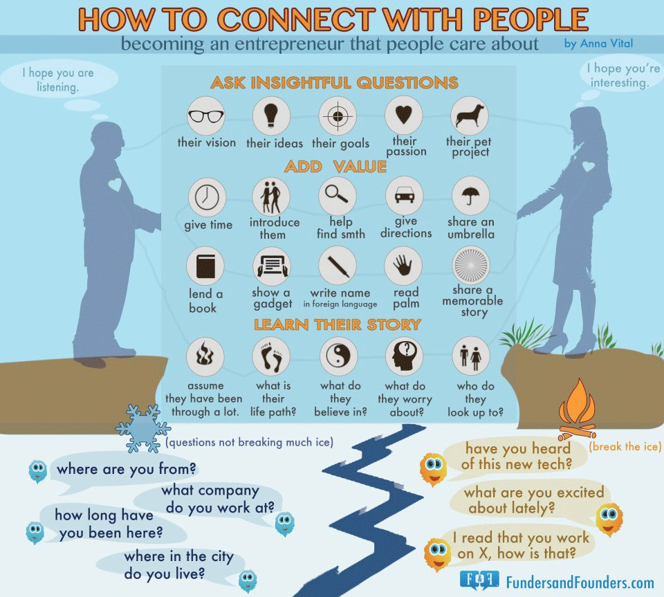 RT @StartGrowthHack: #Networking is crucial in your #startup life and #entrepreneur journey.<br>http://pic.twitter.com/NJdKDT4H3Z