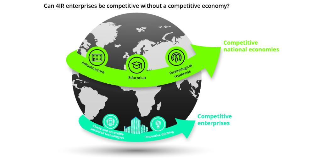 The 4th industrial revolution &amp; #competitiveness: helping companies more than countries? More at #amnc17 @WEF  http:// bit.ly/2sronw4  &nbsp;   #4IR <br>http://pic.twitter.com/2965eslYXq