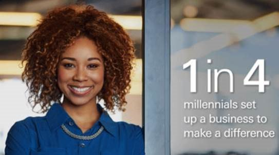 1 in 4 millennials set up a business to make a difference #HSBCreport...