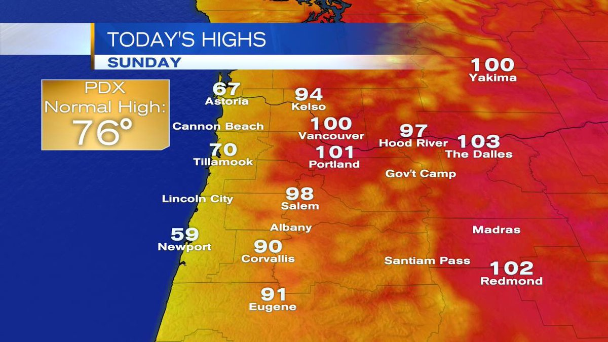 Wow! Today was HOT! It was the hottest day of the year &amp; we tied the record for hottest temp for this day! @KOINNews #koin6news #portland <br>http://pic.twitter.com/r5dveh2K2U