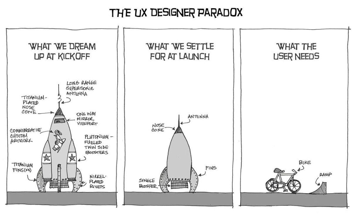 The UX Designer Paradox   #UX #Tech #Agile #WebDesign #WebDev #GrowthHacking #SMM #CMO #CEO #Design<br>http://pic.twitter.com/g4QNLCCmii