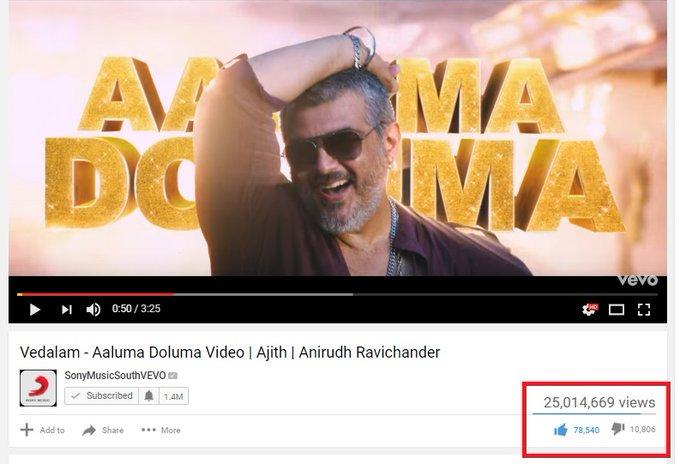 One of the most watched songs of Tamil Cinema, #25MViewsForAalumaDoluma 👏👏