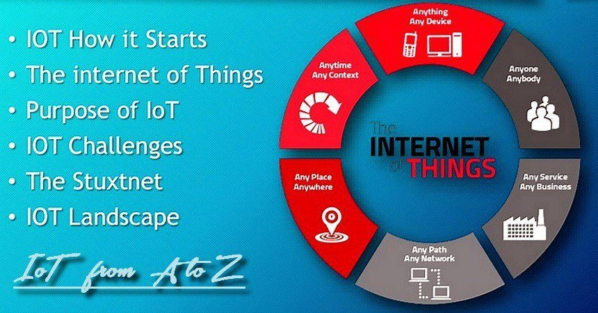 The Internet Of Things From A to Z   http:// buff.ly/2bXlv3j  &nbsp;        [by ICCT College of Engineering] #IoT #CyberSecurity #BigData #IoTsecurity<br>http://pic.twitter.com/kxmIIzncuk